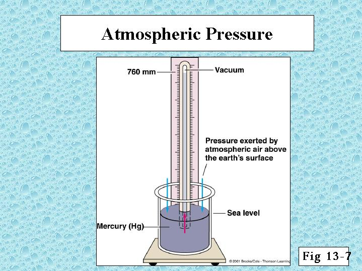 atmospheric pressure and altitude relationship help